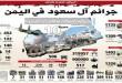 انفوجرافيك لجرائم العدوان السعودي الاماراتي الاميركي على اليمن (صحيفة الميثاق)